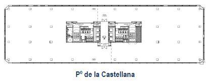 Alquiler de oficinas en Paseo de la Castellana 85